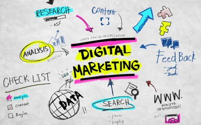 Do I Need a Digital Advertising Campaign for My Business?